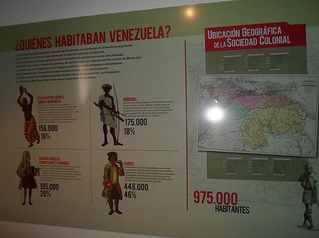mural-explicativo-de-quienes-habitaban-en-venezuela