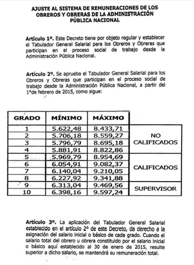 En Gaceta Oficial aumento salarial de 15% y nuevo