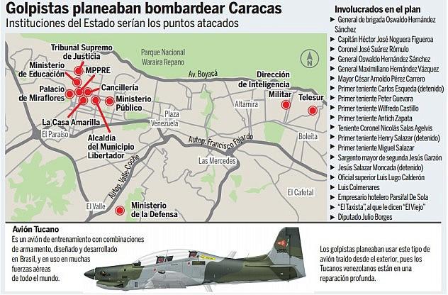 coup_detat_rate_au_venezuela