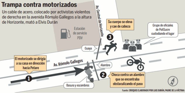 Infografía: CiudadCCS