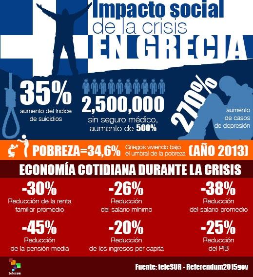 info-grecia-impactosocial519.jpg_2029842031
