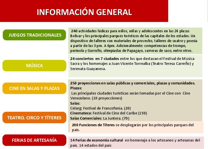 Ministro ñáñez Anuncia Más De 750 Actividades Recreativas Y