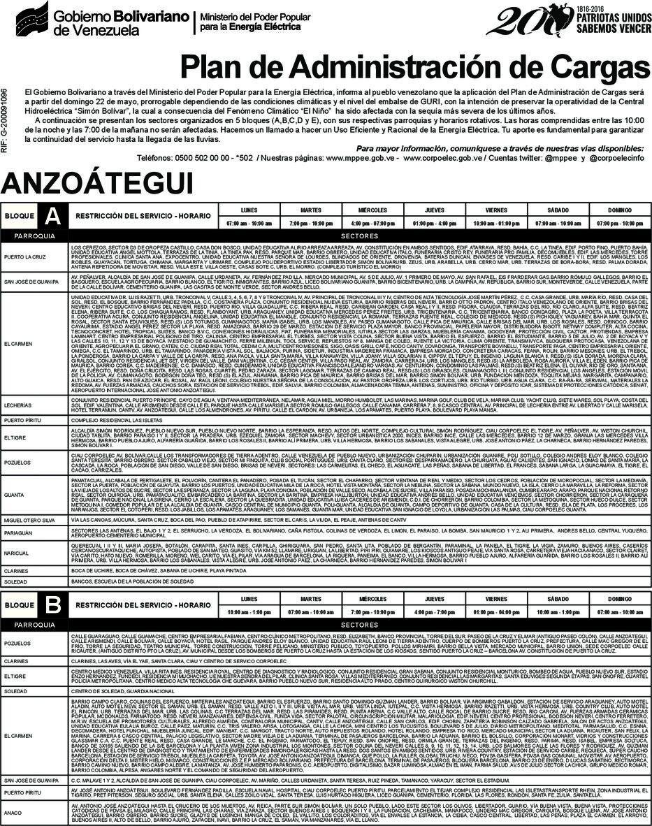 PlanAdminCargas-0