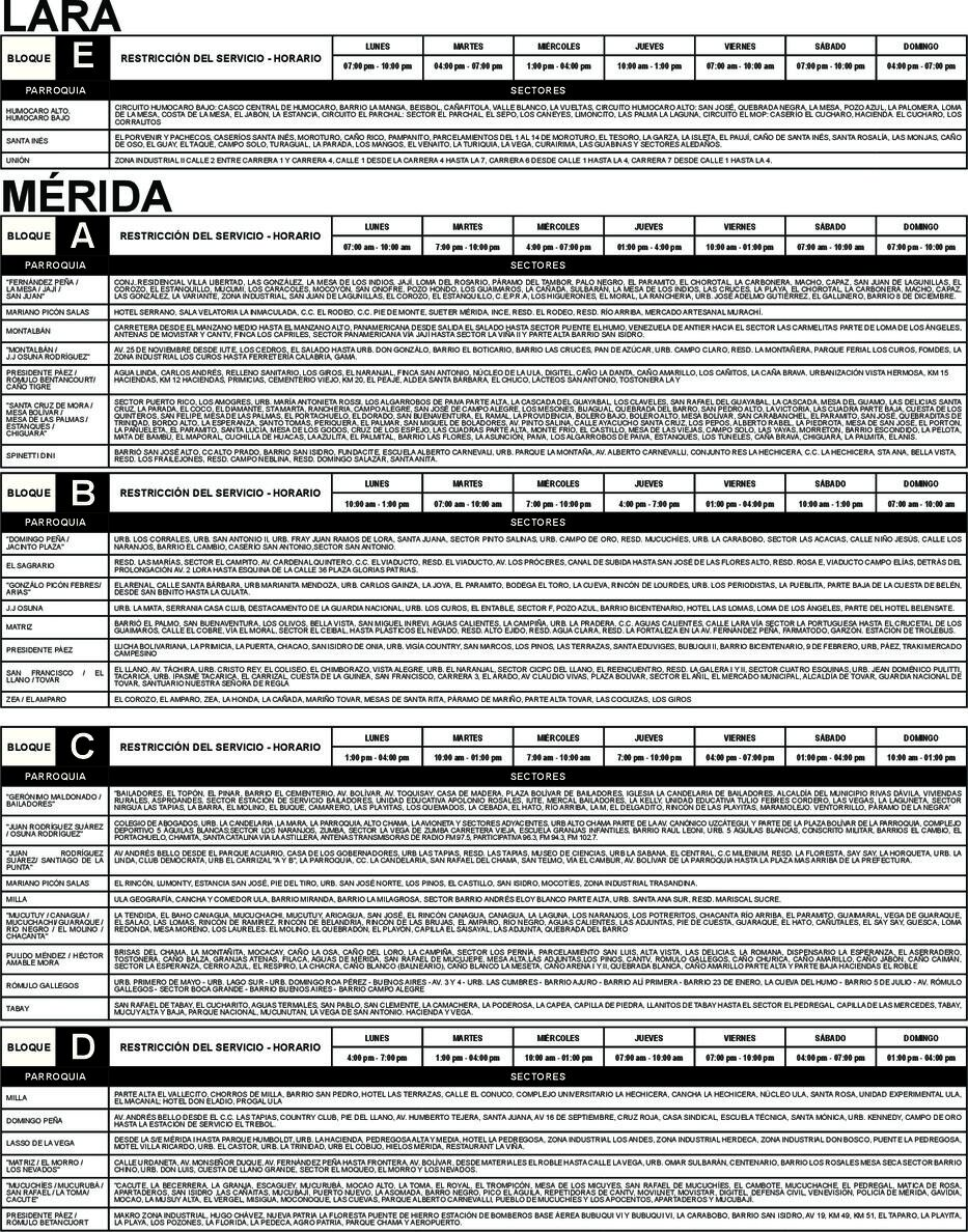 PlanAdminCargas-16