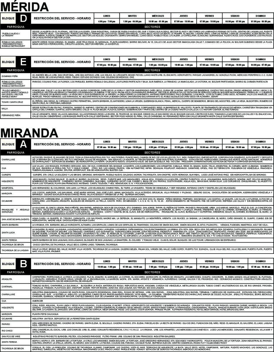 PlanAdminCargas-17