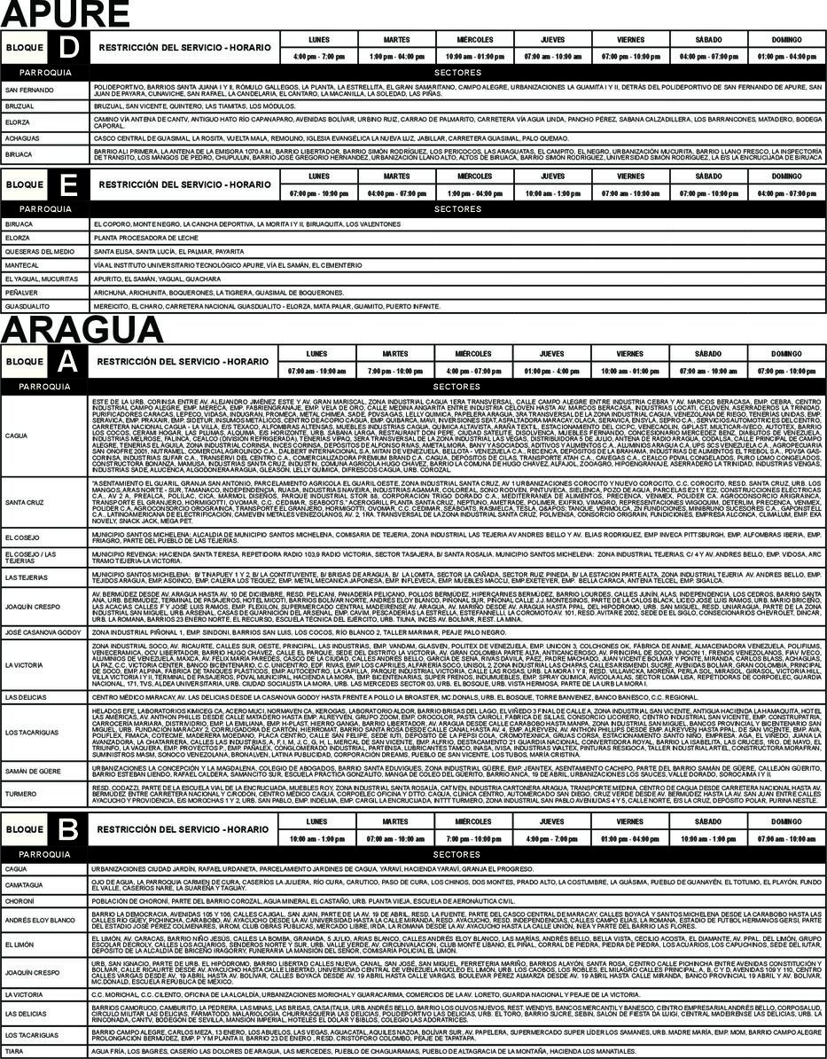 PlanAdminCargas-3