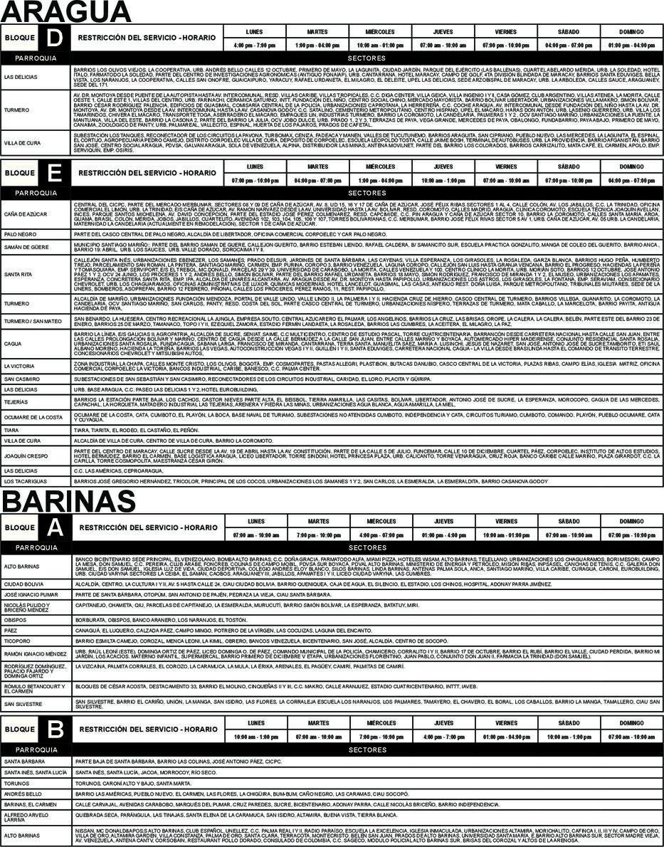PlanAdminCargas-5