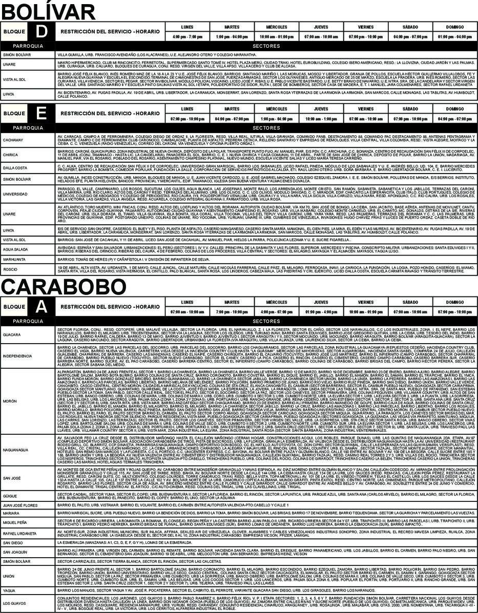 PlanAdminCargas-8