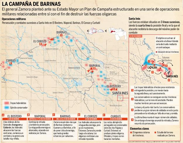 La Batalla de Santa Inés hizo temblar a la oligarquía – Alba Ciudad ...