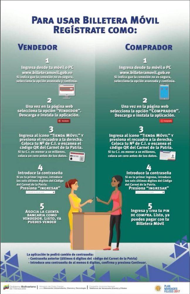 53d97794c Billetera Móvil: En qué consiste y cómo registrarse para pagar con ...