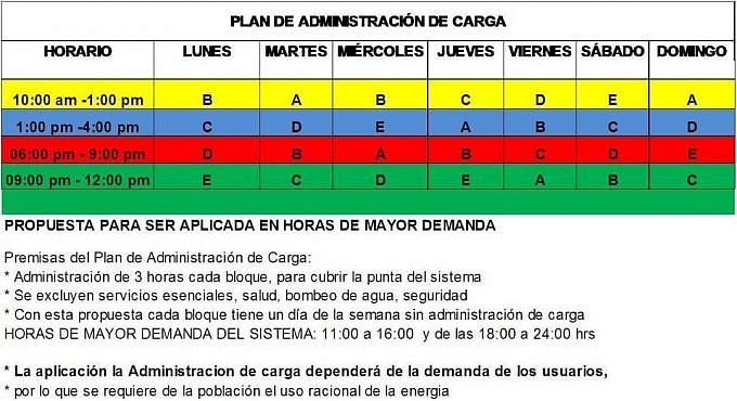Este es el plan de administraci n de carga de corpoelec for Cronograma de racionamiento de luz en aragua